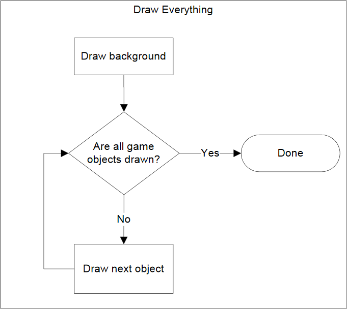 fig.draw_everything