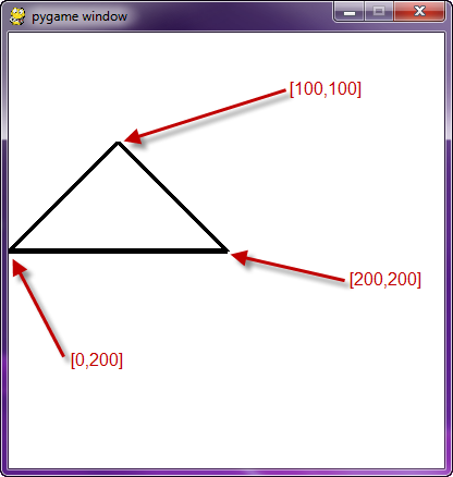 c program to draw a triangle using dda algorithm