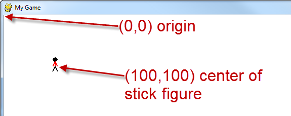 fig.stick_figure_2