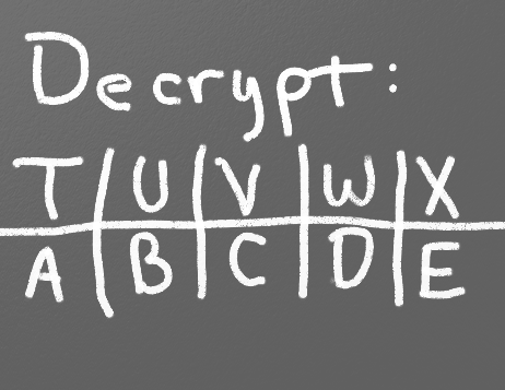 fig.decryption