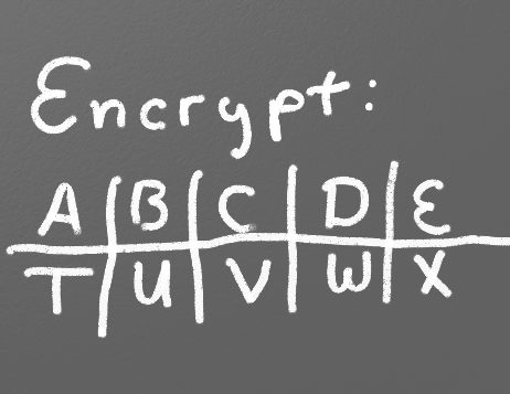 fig.encryption
